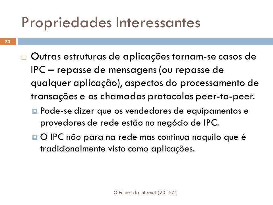 Propriedades Interessantes 72  Outras estruturas de aplicações tornam-se casos de IPC – repasse de mensagens (ou repasse de qualquer aplicação), aspectos do processamento de transações e os chamados protocolos peer-to-peer.