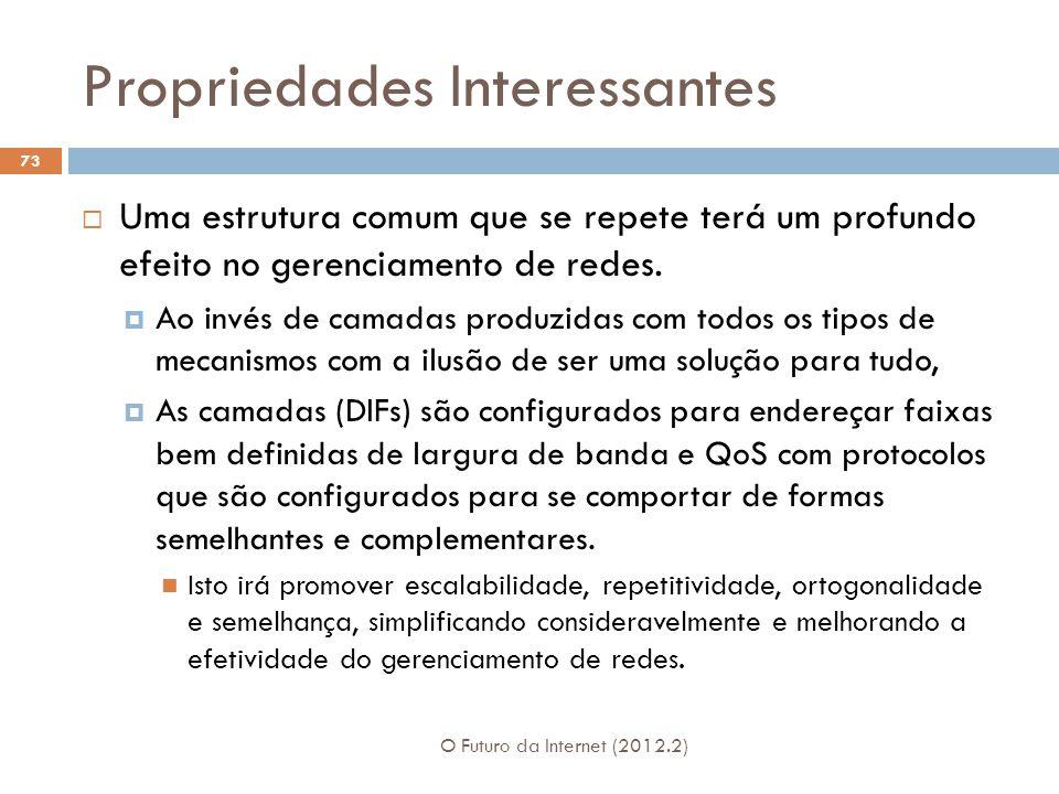 Propriedades Interessantes O Futuro da Internet (2012.2) 73  Uma estrutura comum que se repete terá um profundo efeito no gerenciamento de redes.