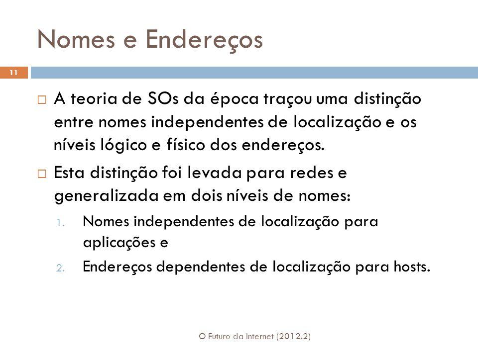 Nomes e Endereços O Futuro da Internet (2012.2) 11  A teoria de SOs da época traçou uma distinção entre nomes independentes de localização e os nívei