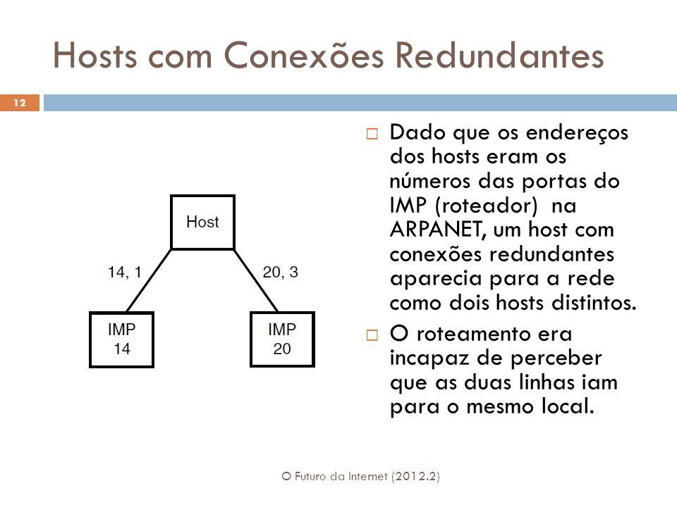 Hosts com Conexões Redundantes  Dado que os endereços dos hosts eram os números das portas do IMP (roteador) na ARPANET, um host com conexões redunda