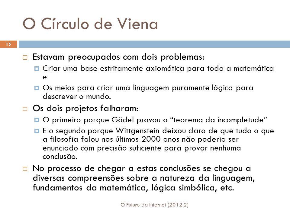 O Círculo de Viena O Futuro da Internet (2012.2) 15  Estavam preocupados com dois problemas:  Criar uma base estritamente axiomática para toda a mat