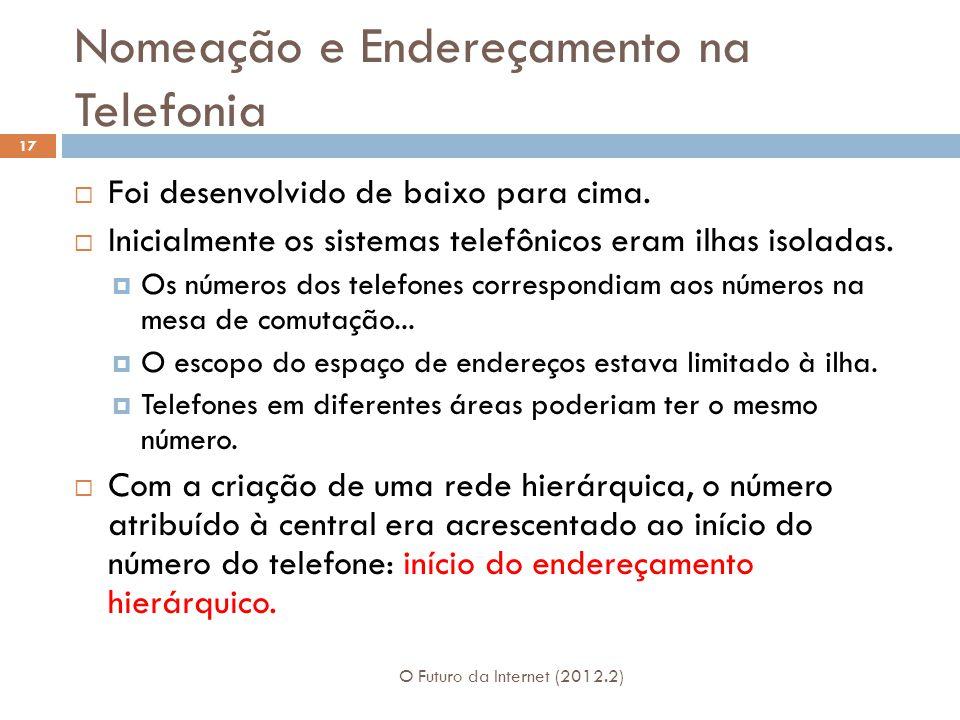 Nomeação e Endereçamento na Telefonia O Futuro da Internet (2012.2) 17  Foi desenvolvido de baixo para cima.  Inicialmente os sistemas telefônicos e