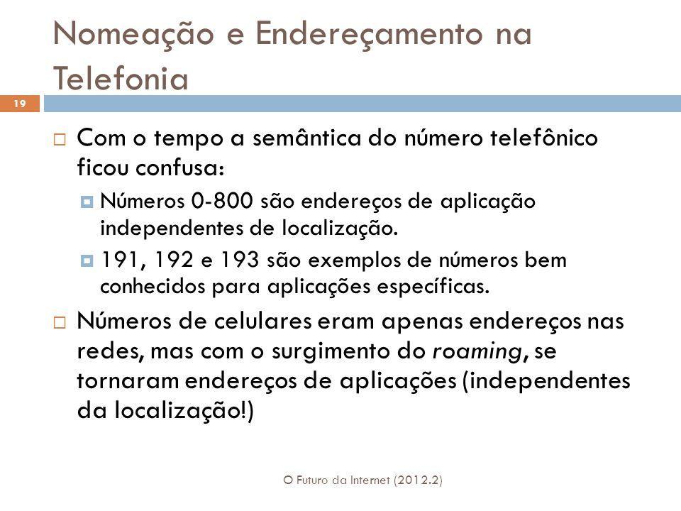 Nomeação e Endereçamento na Telefonia O Futuro da Internet (2012.2) 19  Com o tempo a semântica do número telefônico ficou confusa:  Números 0-800 s