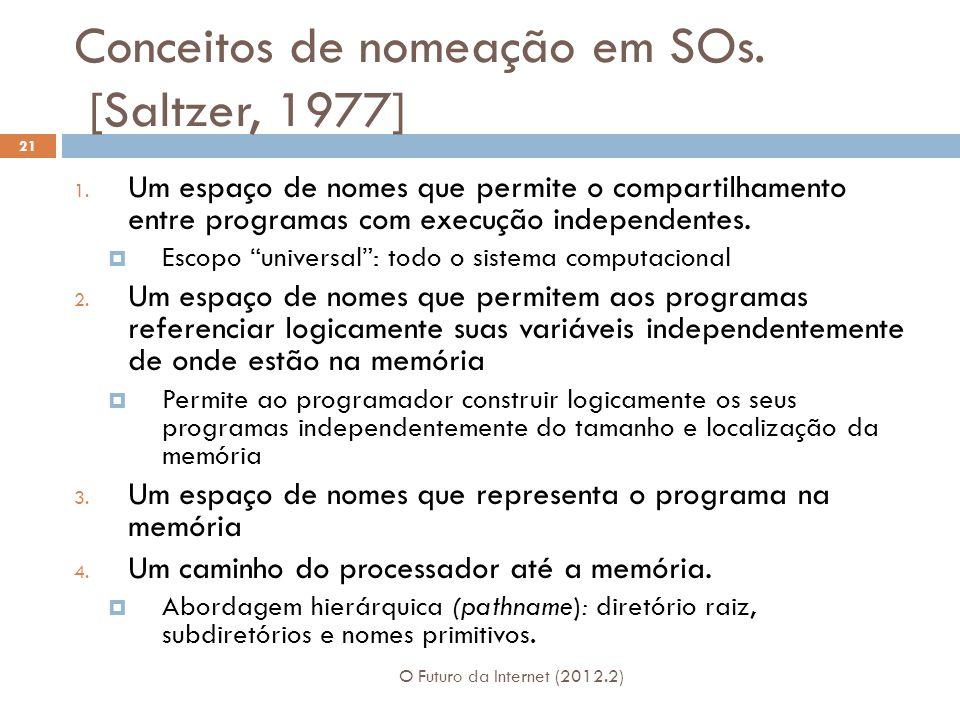 Conceitos de nomeação em SOs. [Saltzer, 1977] O Futuro da Internet (2012.2) 21 1. Um espaço de nomes que permite o compartilhamento entre programas co