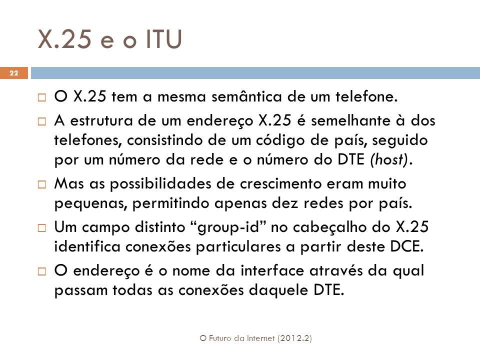 X.25 e o ITU O Futuro da Internet (2012.2) 22  O X.25 tem a mesma semântica de um telefone.  A estrutura de um endereço X.25 é semelhante à dos tele