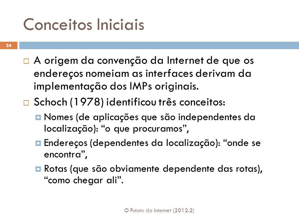 Conceitos Iniciais O Futuro da Internet (2012.2) 24  A origem da convenção da Internet de que os endereços nomeiam as interfaces derivam da implement
