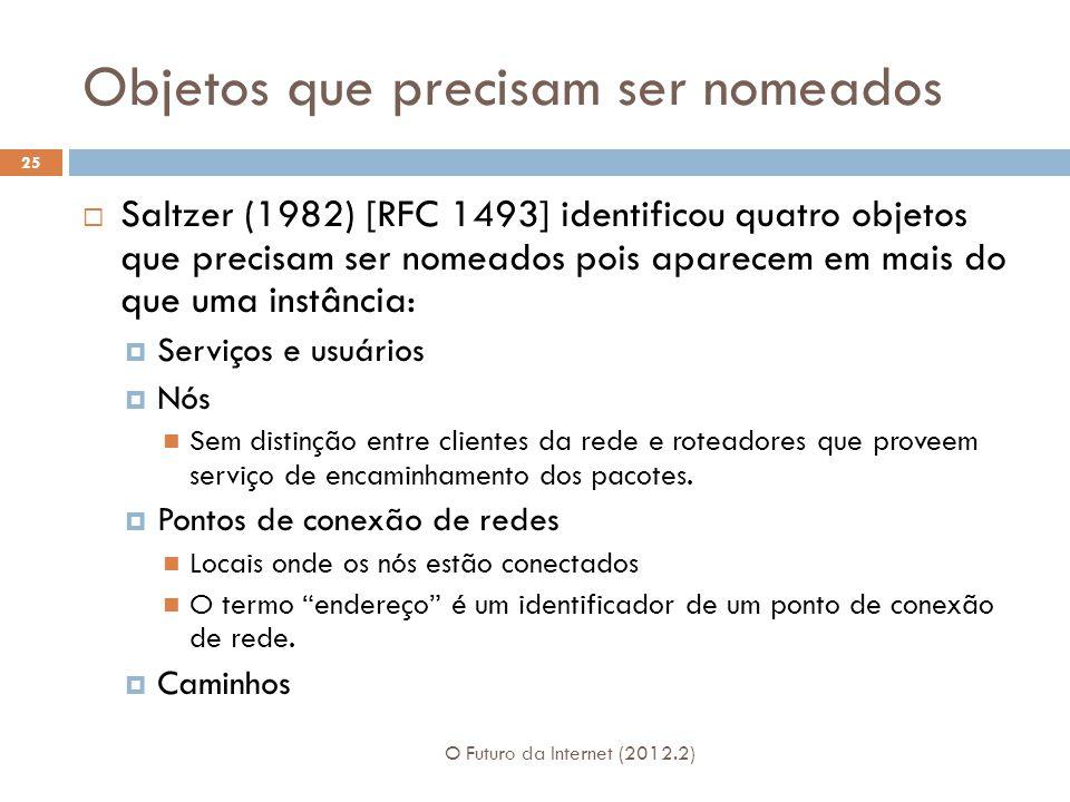 Objetos que precisam ser nomeados O Futuro da Internet (2012.2) 25  Saltzer (1982) [RFC 1493] identificou quatro objetos que precisam ser nomeados po