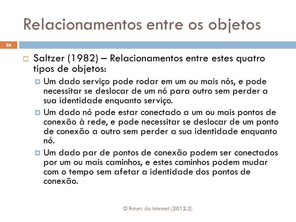 Relacionamentos entre os objetos O Futuro da Internet (2012.2) 26  Saltzer (1982) – Relacionamentos entre estes quatro tipos de objetos:  Um dado se