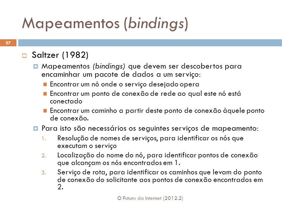 Mapeamentos (bindings) O Futuro da Internet (2012.2) 27  Saltzer (1982)  Mapeamentos (bindings) que devem ser descobertos para encaminhar um pacote