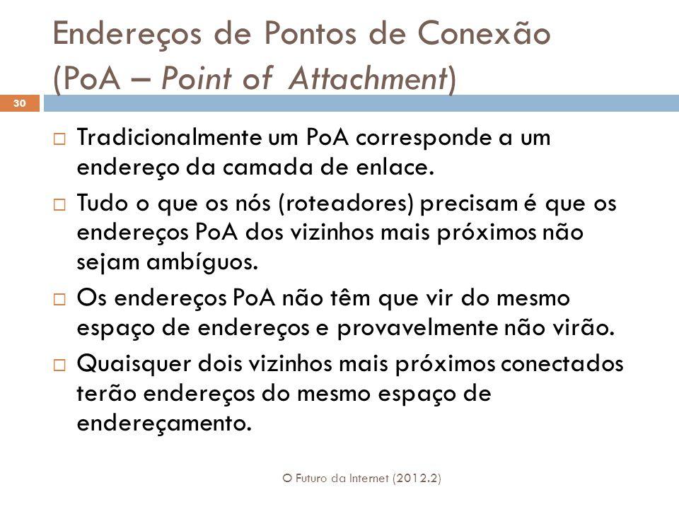 Endereços de Pontos de Conexão (PoA – Point of Attachment) O Futuro da Internet (2012.2) 30  Tradicionalmente um PoA corresponde a um endereço da cam