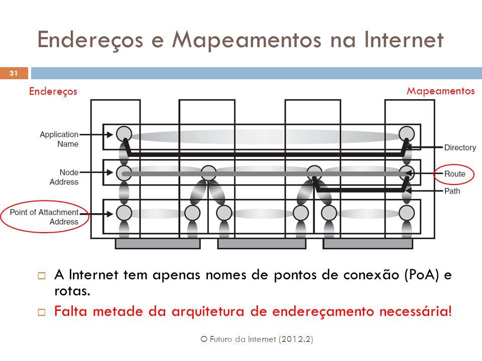 Endereços e Mapeamentos na Internet O Futuro da Internet (2012.2) 31  A Internet tem apenas nomes de pontos de conexão (PoA) e rotas.  Falta metade
