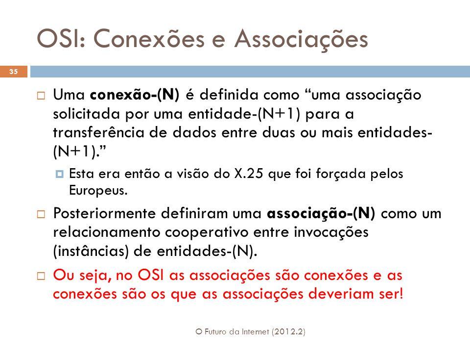 """OSI: Conexões e Associações O Futuro da Internet (2012.2) 35  Uma conexão-(N) é definida como """"uma associação solicitada por uma entidade-(N+1) para"""