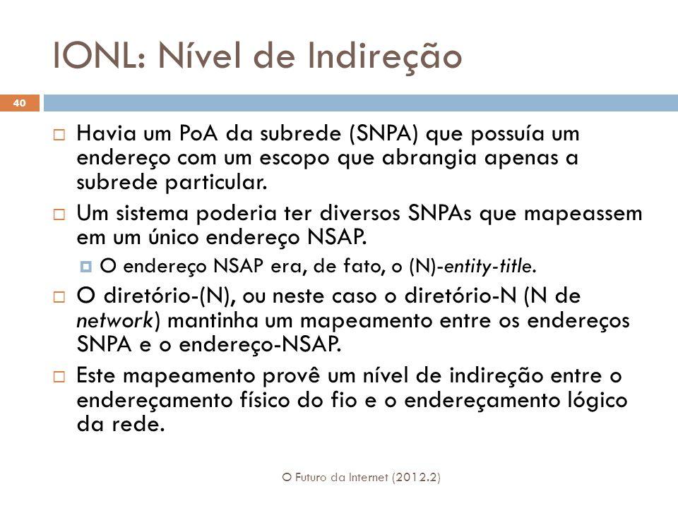 IONL: Nível de Indireção O Futuro da Internet (2012.2) 40  Havia um PoA da subrede (SNPA) que possuía um endereço com um escopo que abrangia apenas a