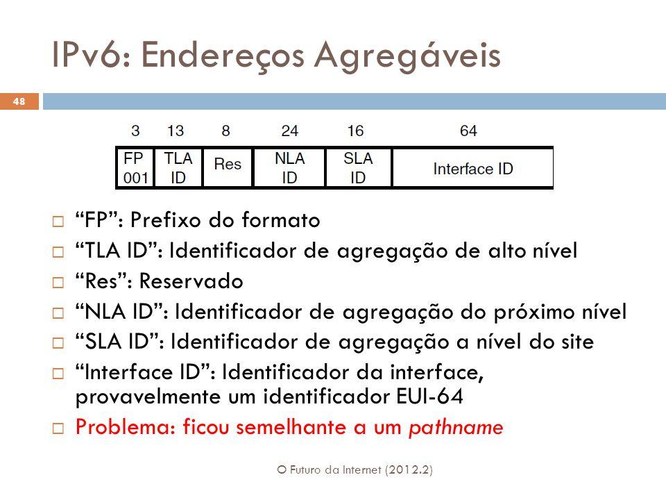 """IPv6: Endereços Agregáveis O Futuro da Internet (2012.2) 48  """"FP"""": Prefixo do formato  """"TLA ID"""": Identificador de agregação de alto nível  """"Res"""": R"""