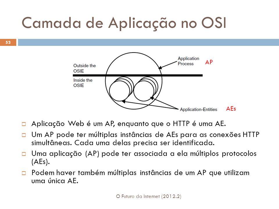Camada de Aplicação no OSI O Futuro da Internet (2012.2) 53  Aplicação Web é um AP, enquanto que o HTTP é uma AE.  Um AP pode ter múltiplas instânci