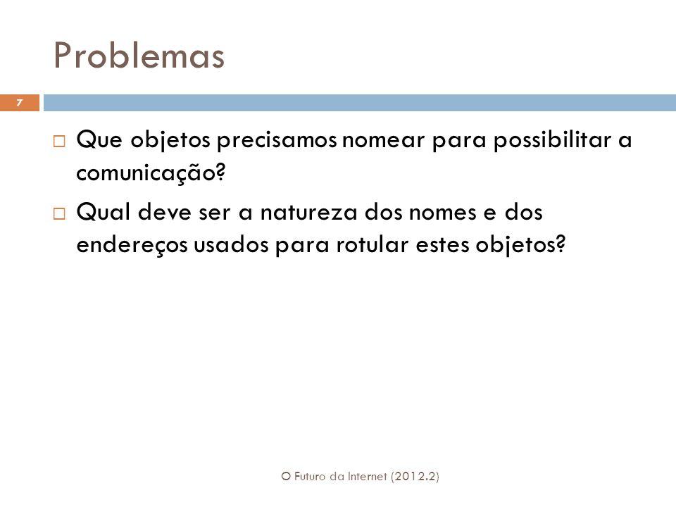 Problemas O Futuro da Internet (2012.2) 7  Que objetos precisamos nomear para possibilitar a comunicação?  Qual deve ser a natureza dos nomes e dos