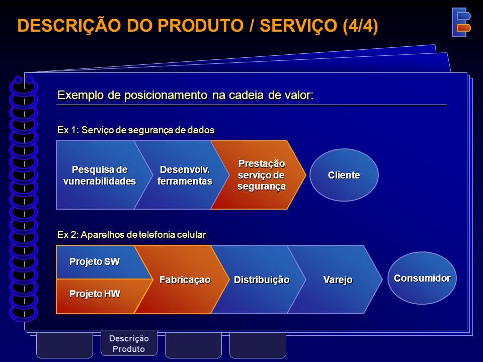 DESCRIÇÃO DO PRODUTO / SERVIÇO (4/4) Descrição Produto Exemplo de posicionamento na cadeia de valor: Ex 1: Serviço de segurança de dados Ex 2: Aparelh