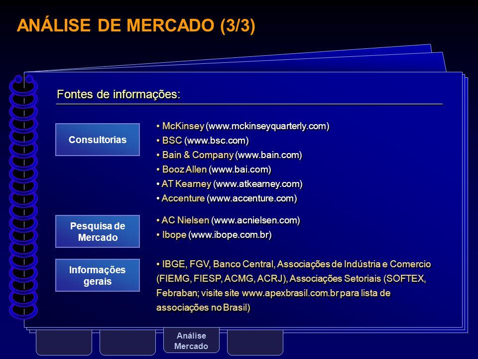 ANÁLISE DE MERCADO (3/3) Análise Mercado McKinsey (www.mckinseyquarterly.com) BSC (www.bsc.com) Bain & Company (www.bain.com) Booz Allen (www.bai.com)