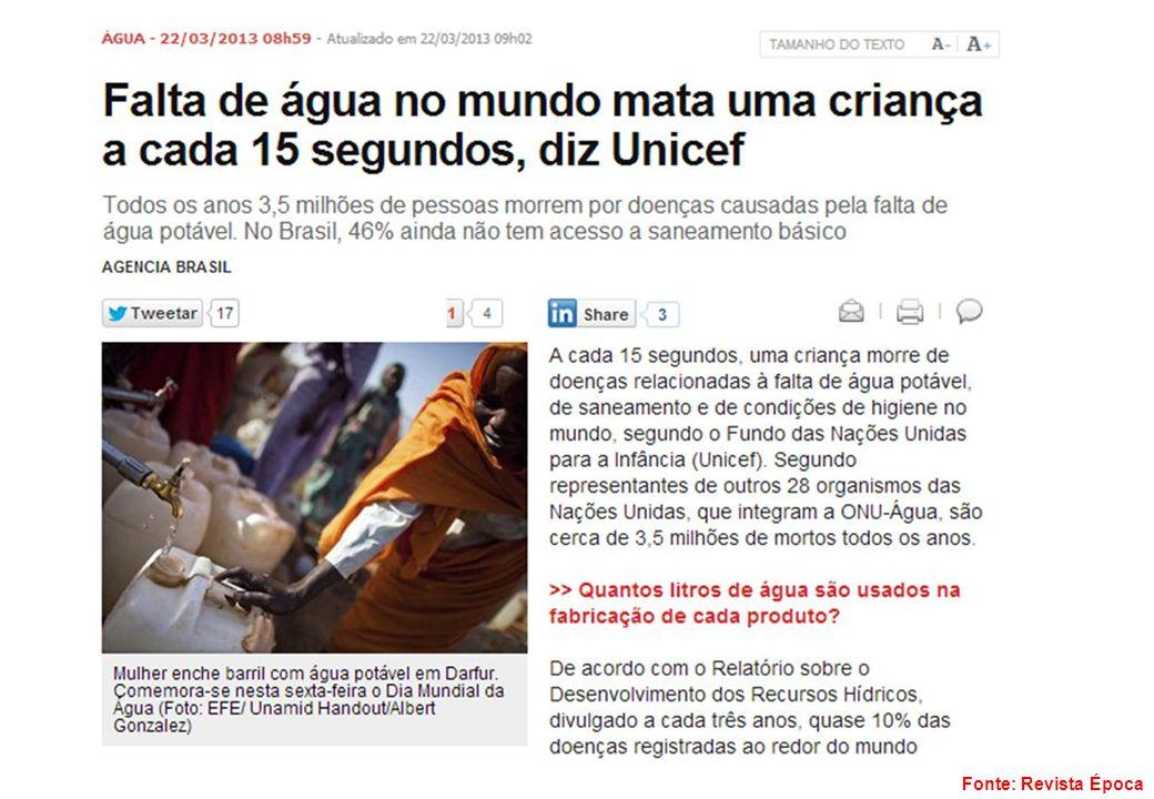 Fonte: Revista Época