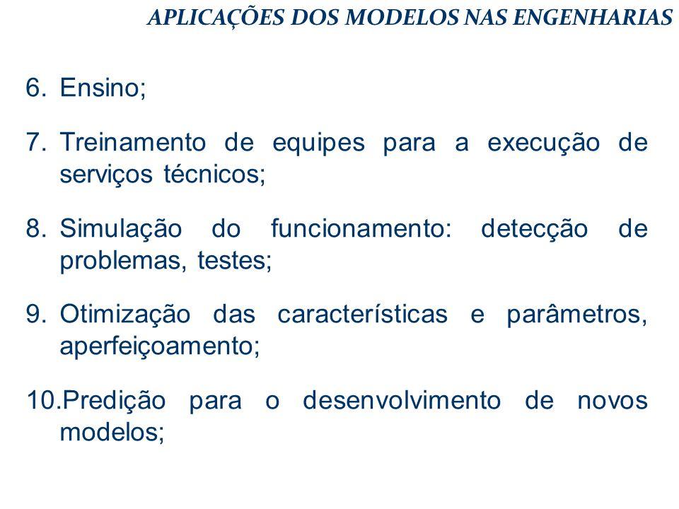 6.Ensino; 7.Treinamento de equipes para a execução de serviços técnicos; 8.Simulação do funcionamento: detecção de problemas, testes; 9.Otimização das