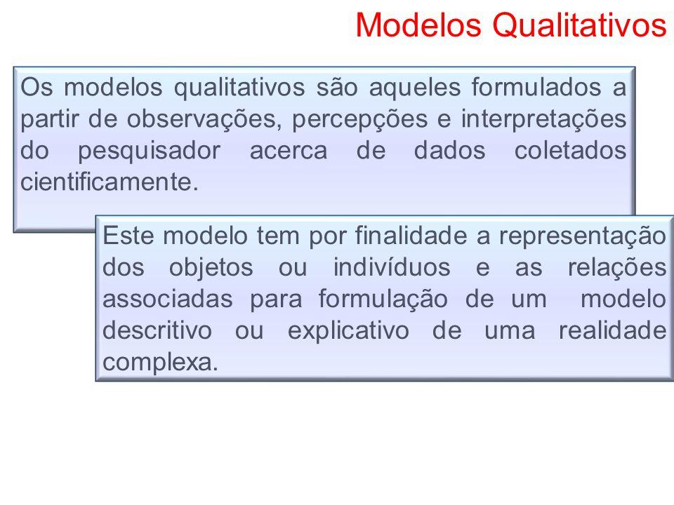 Os modelos qualitativos são aqueles formulados a partir de observações, percepções e interpretações do pesquisador acerca de dados coletados cientific