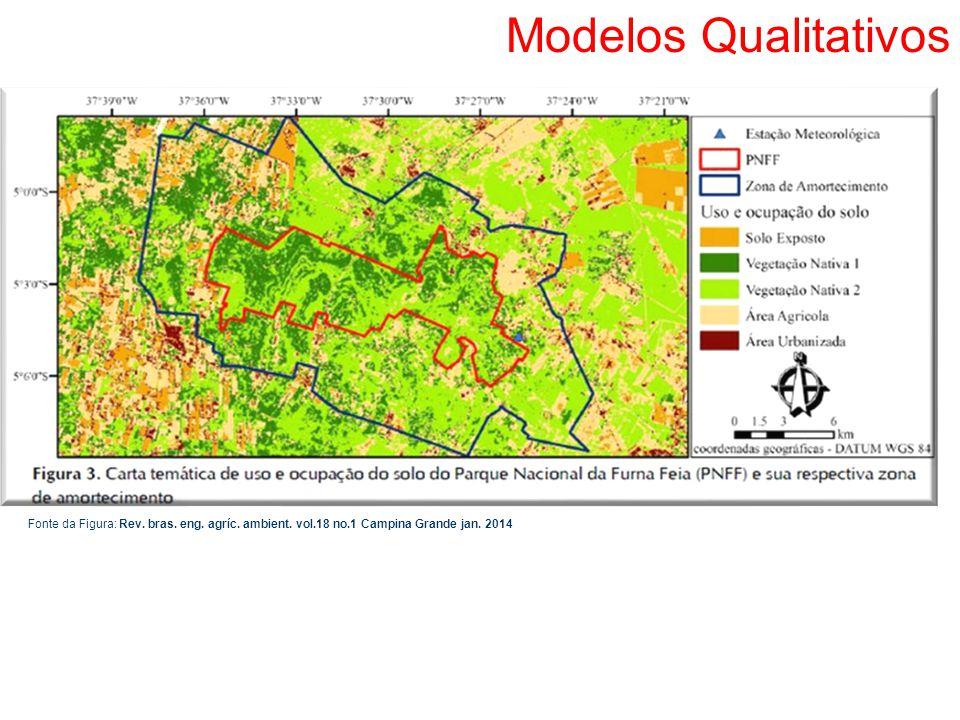 Modelos Qualitativos Fonte da Figura: Rev. bras. eng. agríc. ambient. vol.18 no.1 Campina Grande jan. 2014