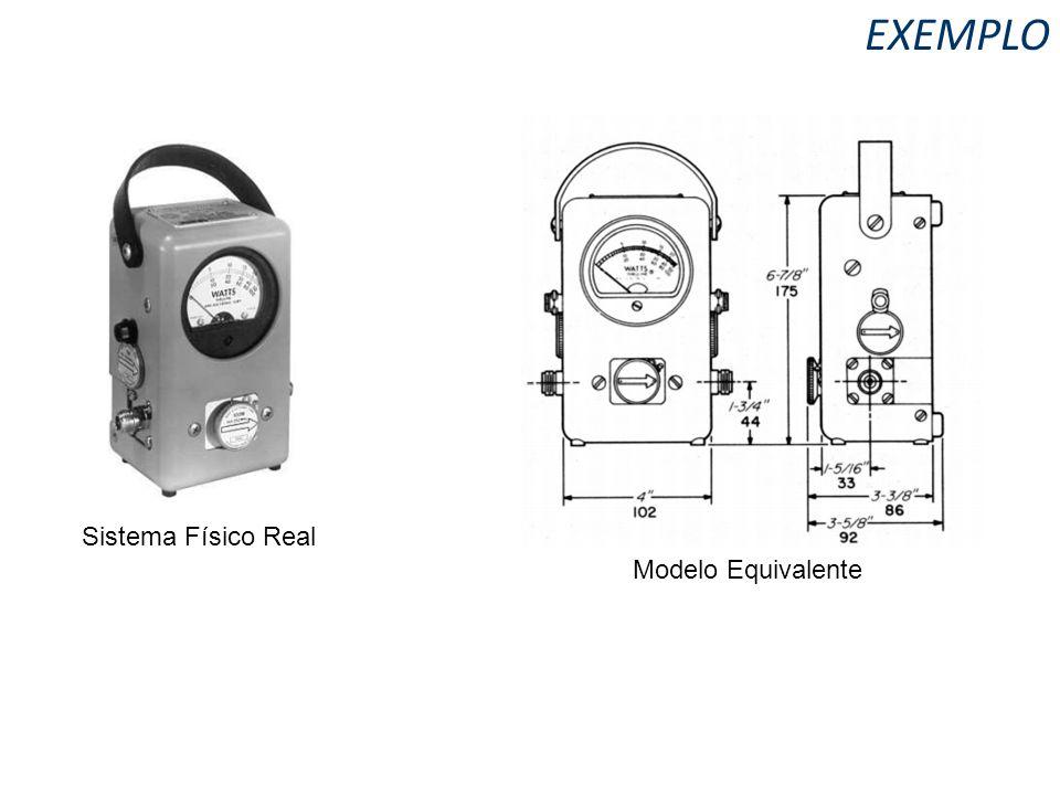 EXEMPLO Sistema Físico Real Modelo Equivalente