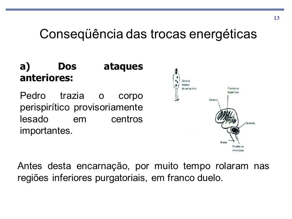 13 Conseqüência das trocas energéticas a) Dos ataques anteriores: Pedro trazia o corpo perispirítico provisoriamente lesado em centros importantes. An