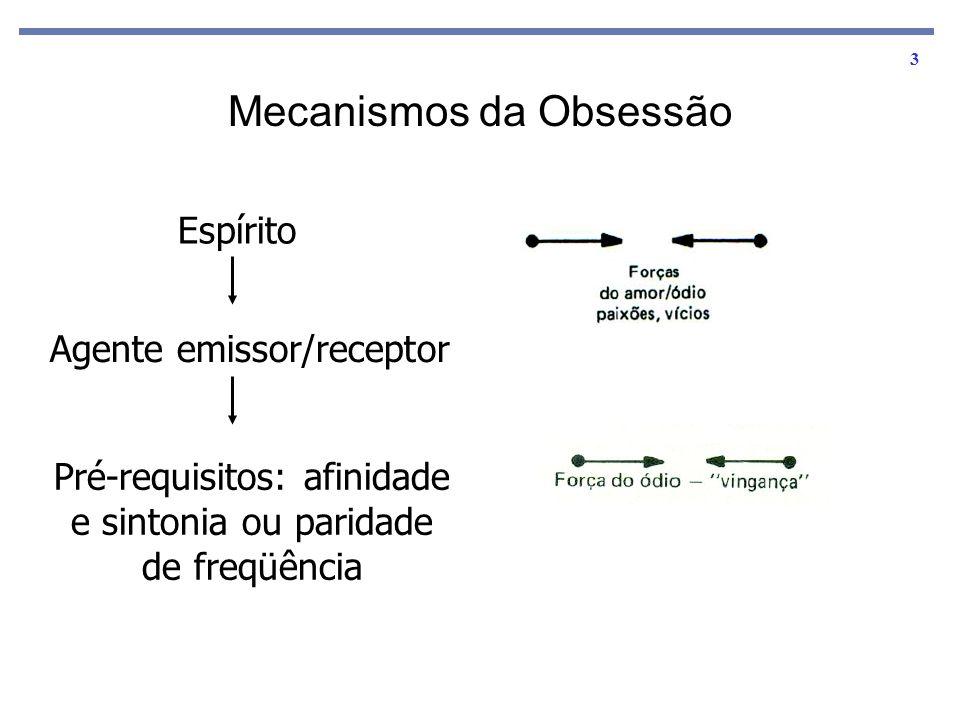 3 Mecanismos da Obsessão Espírito Agente emissor/receptor Pré-requisitos: afinidade e sintonia ou paridade de freqüência