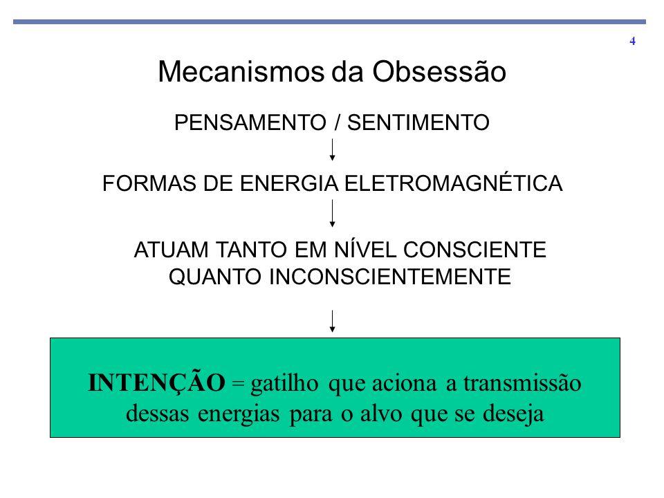 4 Mecanismos da Obsessão PENSAMENTO / SENTIMENTO FORMAS DE ENERGIA ELETROMAGNÉTICA ATUAM TANTO EM NÍVEL CONSCIENTE QUANTO INCONSCIENTEMENTE INTENÇÃO =