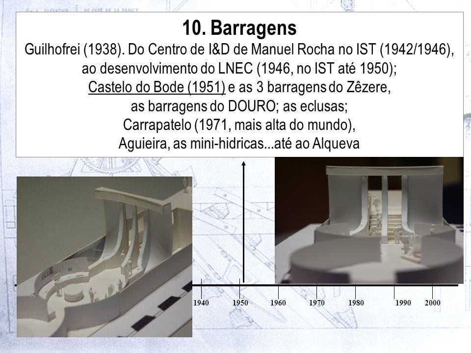 19001910192019301940195019601970198019902000 10. Barragens Guilhofrei (1938).