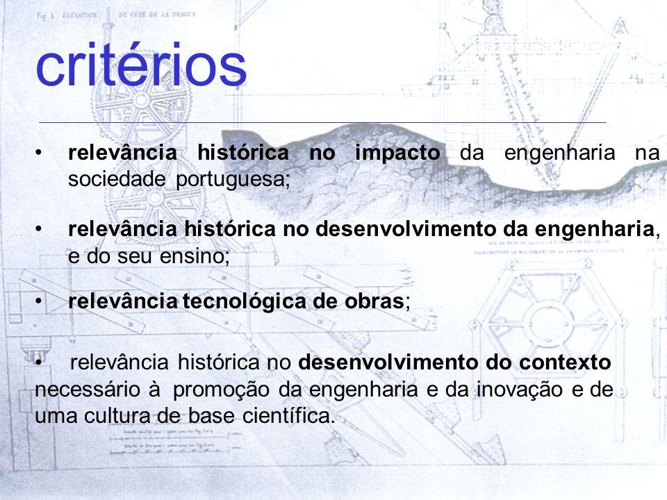 critérios relevância histórica no impacto da engenharia na sociedade portuguesa; relevância histórica no desenvolvimento da engenharia, e do seu ensino; relevância tecnológica de obras; relevância histórica no desenvolvimento do contexto necessário à promoção da engenharia e da inovação e de uma cultura de base científica.