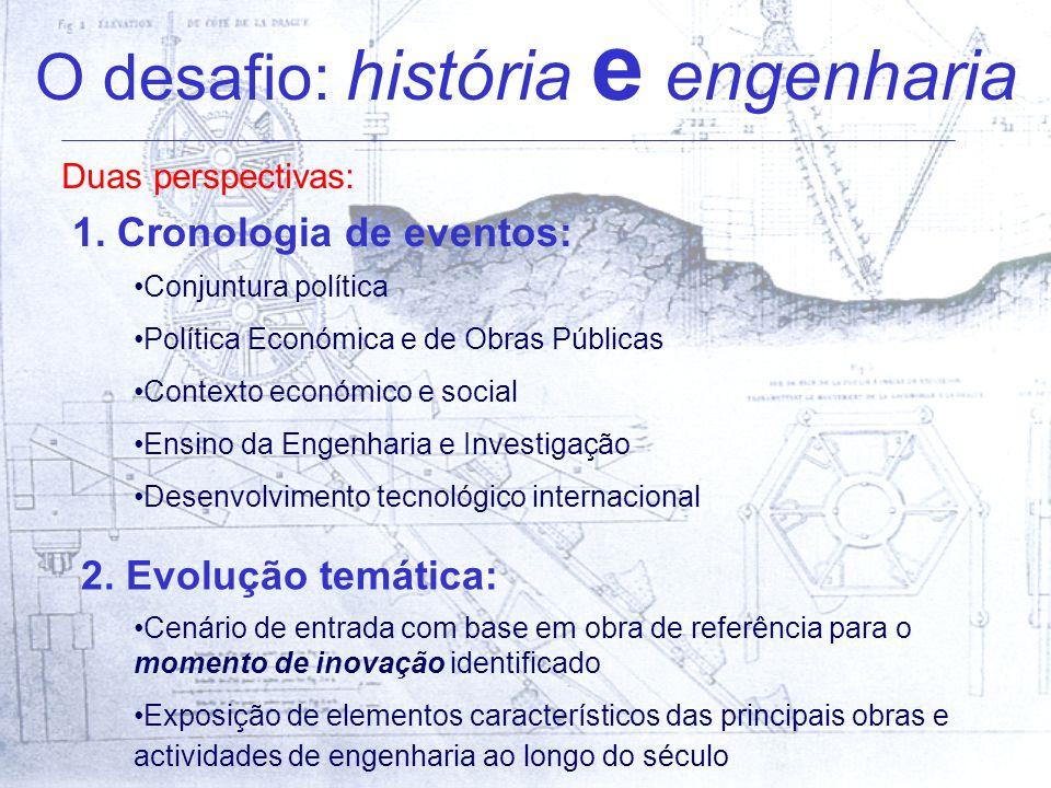 O desafio: história e engenharia Duas perspectivas: 1.