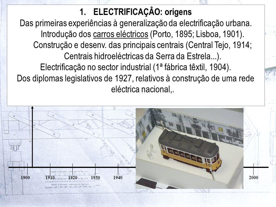 19001910192019301940195019601970198019902000 1.ELECTRIFICAÇÂO: origens Das primeiras experiências à generalização da electrificação urbana.