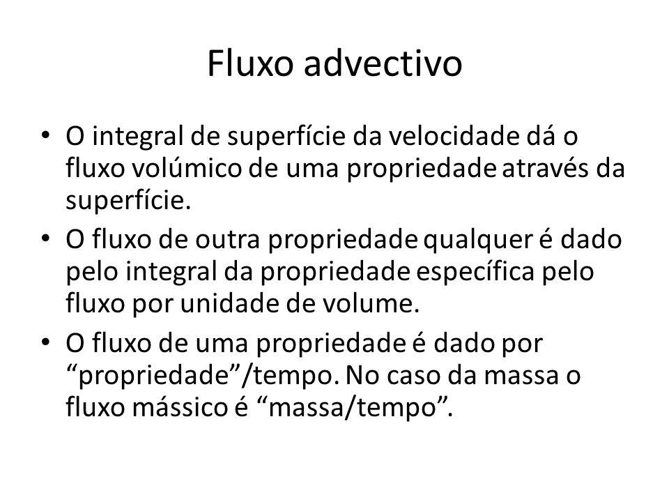 Fluxo advectivo O integral de superfície da velocidade dá o fluxo volúmico de uma propriedade através da superfície. O fluxo de outra propriedade qual