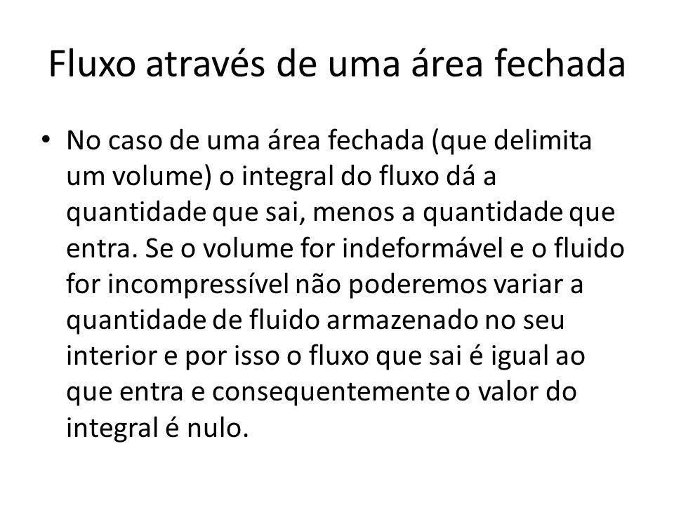 Fluxo através de uma área fechada No caso de uma área fechada (que delimita um volume) o integral do fluxo dá a quantidade que sai, menos a quantidade