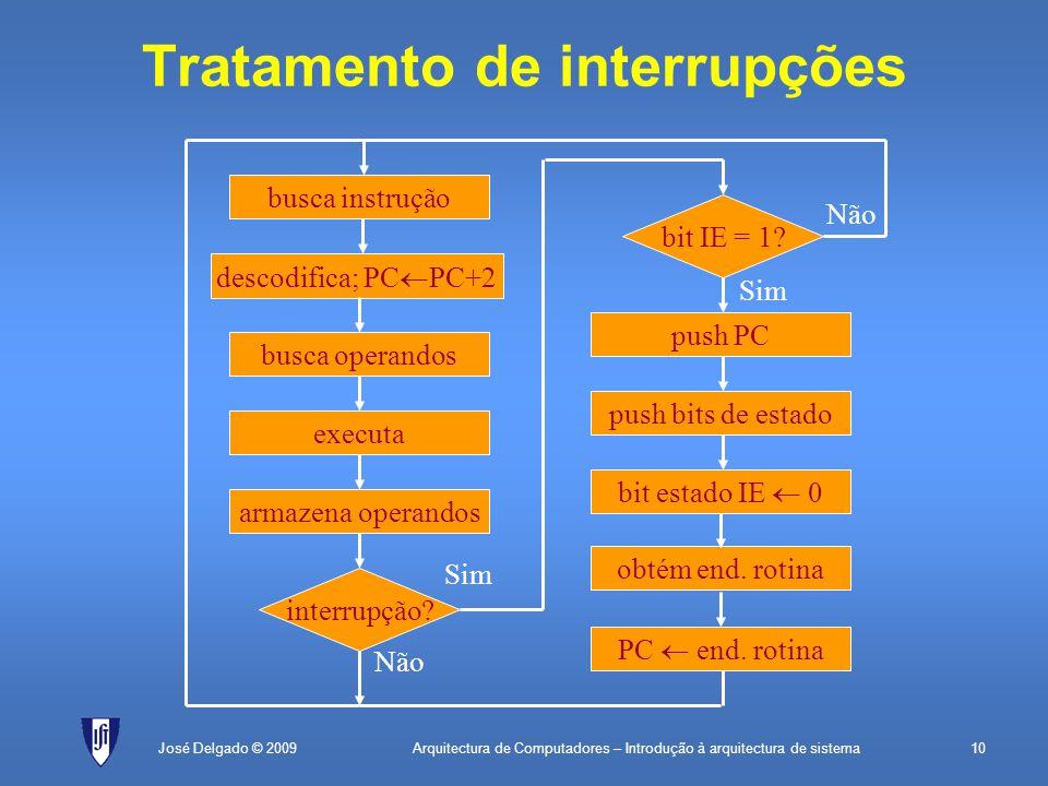 Arquitectura de Computadores – Introdução à arquitectura de sistema10José Delgado © 2009 Tratamento de interrupções descodifica; PC  PC+2 busca operandosexecutaarmazena operandos push PC push bits de estado bit estado IE  0 obtém end.