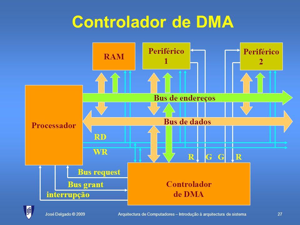 Arquitectura de Computadores – Introdução à arquitectura de sistema27José Delgado © 2009 RGGR canal1canal2 RD WR Controlador de DMA Bus de dados Controlador de DMA RAM Periférico 1 Periférico 2 Processador Bus de endereços Bus request Bus grant interrupção