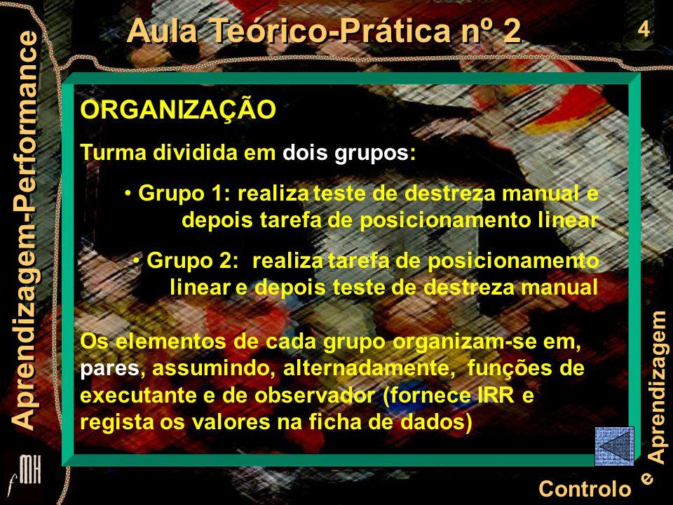 4 Controlo e Aprendizagem Aula Teórico-Prática nº 2 Aprendizagem-Performance ORGANIZAÇÃO Turma dividida em dois grupos: Grupo 1: realiza teste de dest