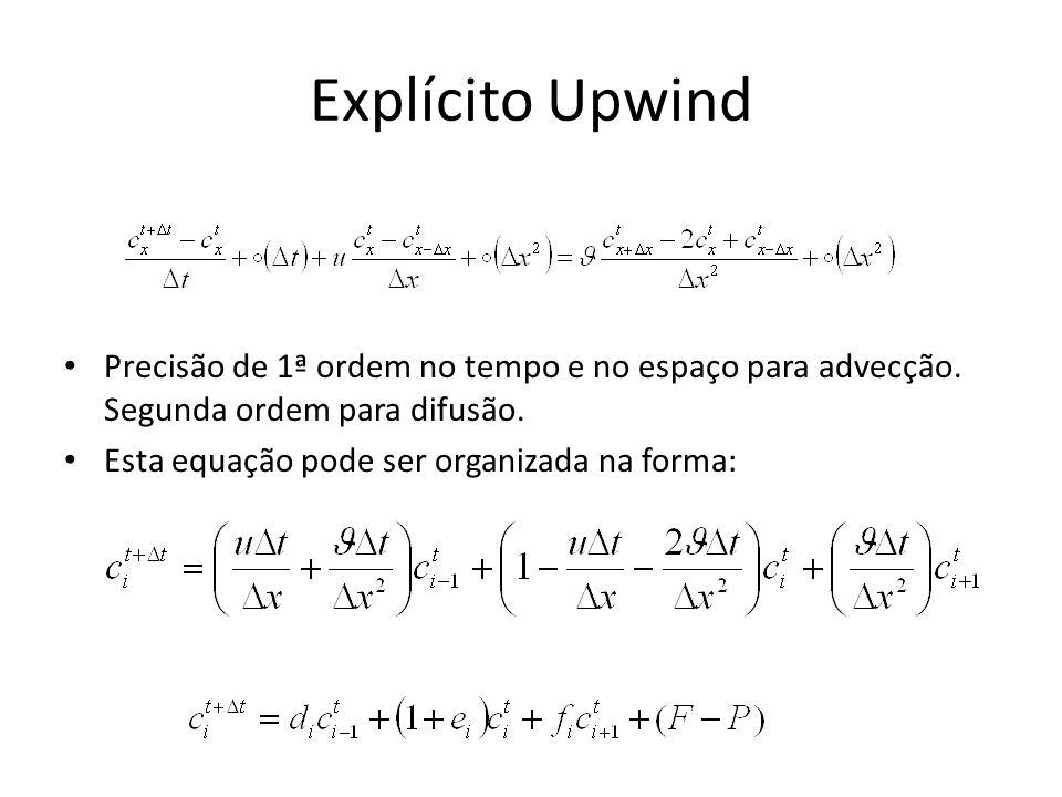 Explícito Upwind Precisão de 1ª ordem no tempo e no espaço para advecção. Segunda ordem para difusão. Esta equação pode ser organizada na forma: