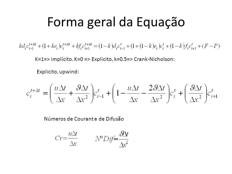Forma geral da Equação Explicito, upwind: Números de Courant e de Difusão K=1=> implícito. K=0 => Explicito, k=0.5=> Crank-Nicholson: