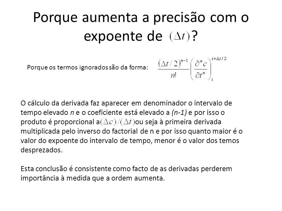 Porque aumenta a precisão com o expoente de ? Porque os termos ignorados são da forma: O cálculo da derivada faz aparecer em denominador o intervalo d