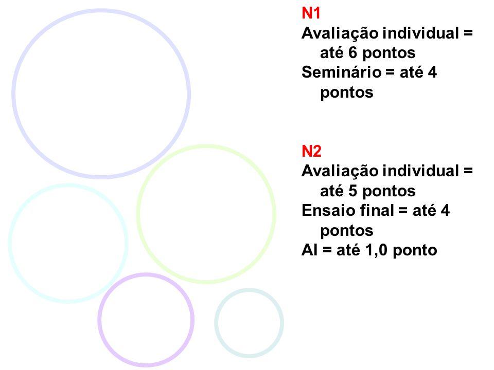 N1 Avaliação individual = até 6 pontos Seminário = até 4 pontos N2 Avaliação individual = até 5 pontos Ensaio final = até 4 pontos AI = até 1,0 ponto