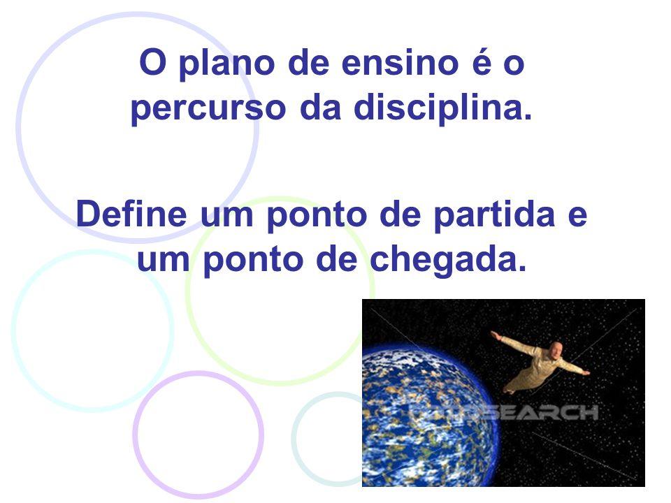 O plano de ensino é o percurso da disciplina. Define um ponto de partida e um ponto de chegada.