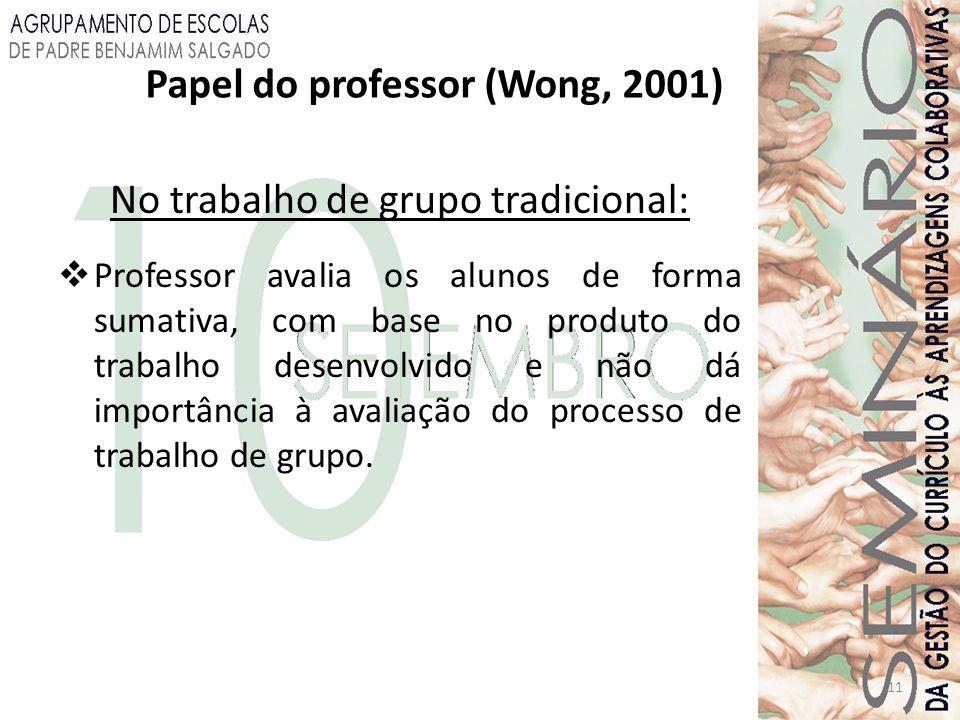 11 Papel do professor (Wong, 2001) No trabalho de grupo tradicional:  Professor avalia os alunos de forma sumativa, com base no produto do trabalho d