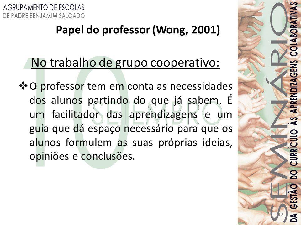 12 Papel do professor (Wong, 2001) No trabalho de grupo cooperativo:  O professor tem em conta as necessidades dos alunos partindo do que já sabem. É