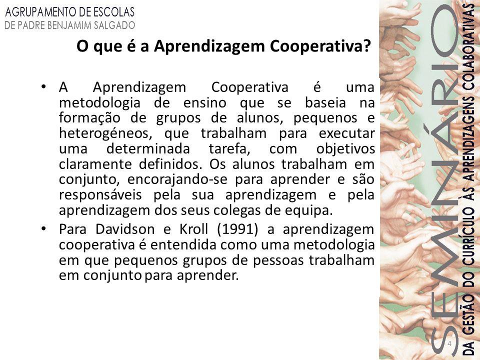 5 Caracterização da Aprendizagem Cooperativa Na aprendizagem cooperativa, todos os elementos do grupo ou equipa devem ter tarefas destinadas e serem responsáveis por elas, percebendo que se falharem, todo o grupo ou equipa falha; todos dependem uns dos outros.