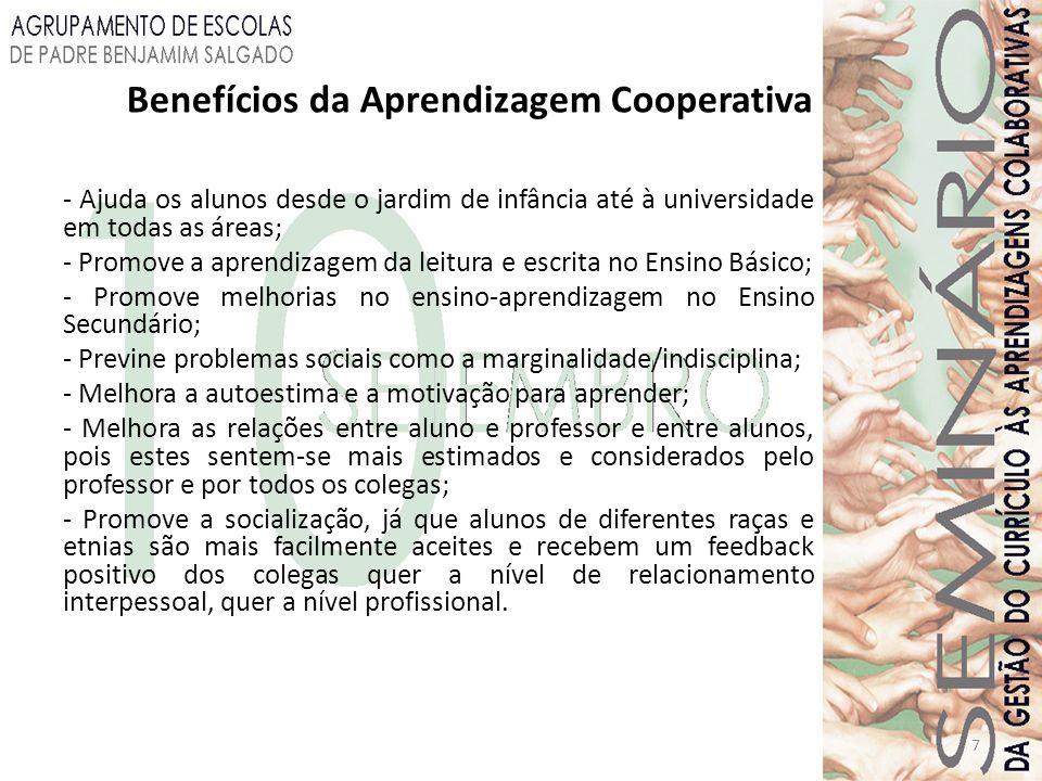 7 Benefícios da Aprendizagem Cooperativa - Ajuda os alunos desde o jardim de infância até à universidade em todas as áreas; - Promove a aprendizagem d
