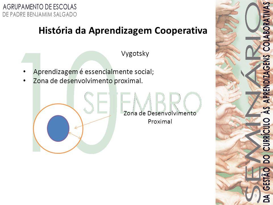 9 História da Aprendizagem Cooperativa Vygotsky Aprendizagem é essencialmente social; Zona de desenvolvimento proximal. Zona de Desenvolvimento Proxim