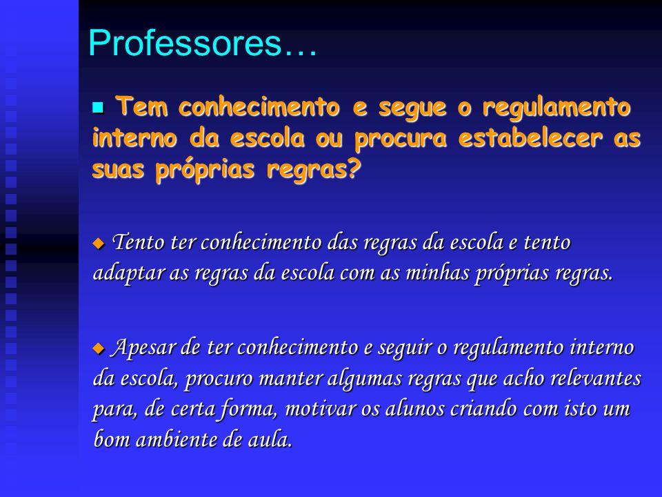 Professores… T Tem conhecimento e segue o regulamento interno da escola ou procura estabelecer as suas próprias regras?  T T T Tento ter conhecime
